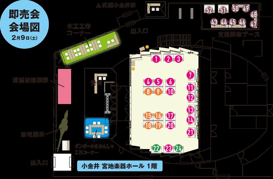 武蔵野エリア産業フェスタ 即売会 出展者一覧