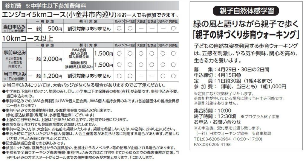 第22回ウォーキングフェスタ東京_プラン