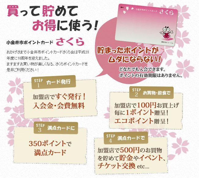 小金井市ポイントカード「さくら」